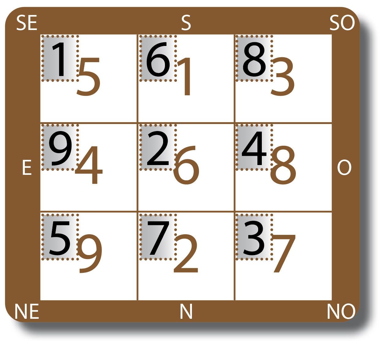 Étoiles volantes mensuelles – Mai 2021, mois du Serpent d'Eau – Gui Si 癸巳 (du 5 mai au 4 juin)