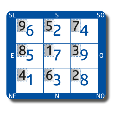 Étoiles volantes mensuelles – Septembre 2020, mois du Coq de Bois – Yi You 乙酉 (du 7 septembre au 7 octobre)